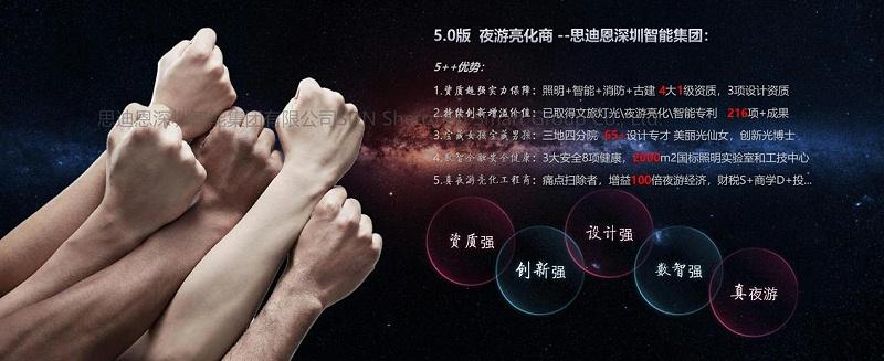 喜讯思迪恩深圳智能集团被拟认定为高新技术企业03